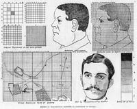 ******** Alexander Glen's facsimile telegraph system, 1886