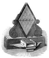 ******** William Cooke and Charles Wheatstone's five-needle telegraph, patented 1837, (19th century).